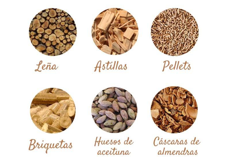tipos-de-biomasa